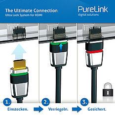 ULS1000 - HDMI Kabel mit Ultra-Lock-System 3D Abbildung Funktionsbeschreibung