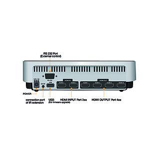 HDMI 2x4 4K UltraHD Verteiler / Splitter: BV-HS2400U | Purelink GmbH