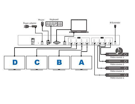 PT-MA-HD44-QV Anschlusszeichnung